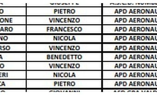 Elenco dei partecipanti APD Aeronautica – Articolo di stampa e Locandina Vivicittà