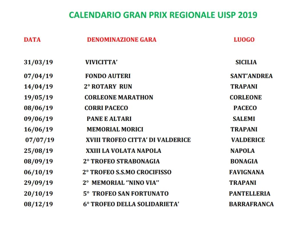Calendario Regionale Sicilia.Calendario Gran Prix Regionale Uisp 2019 Aeronautica