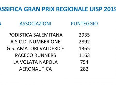 Classifica Gran Prix Regionale UISP 2019 per Società
