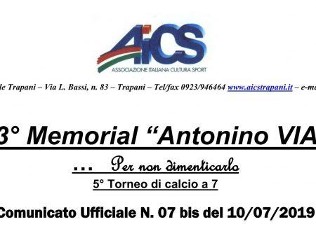 Memorial N. VIA – C.U. nr. 7bis – Classifica finale