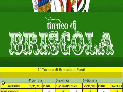 1° Torneo di Briscola – Risultati del 23.11.2019