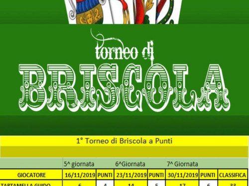 1° Torneo di Briscola – Risultati del 30/11/2019