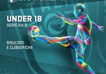 Under 18 A-B al via: sarà subito Roma-Milan